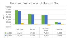 Marathon Oil Corporation's Drilling Machine Produced High-End Results in Q3