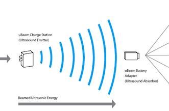 "uBeam developing ""Wi-Fi for energy"" to enable wireless charging"