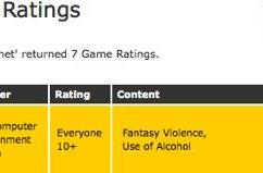 Ratchet & Clank: Quest for Booty rated by ESRB