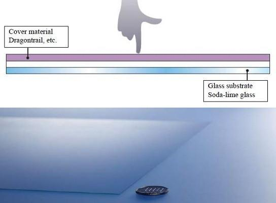 Asahi's new slim glass substrate for touchscreen displays gives smartphones svelte silhouettes