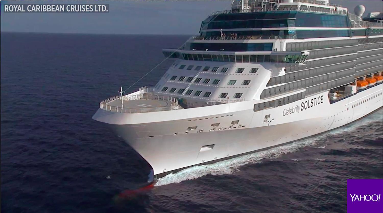 pestel framework royal caribbean cruises ltd