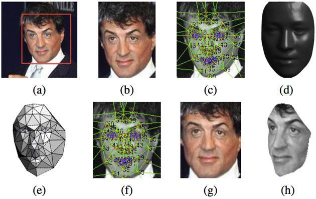 FBI testing face recognition for finding suspects