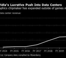 Nvidia to Make Server Processor, Targets Intel Profit Center