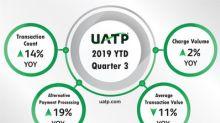 UATP Announces 2019 Third Quarter Results