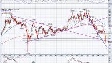 5 Top Stock Trades for Monday: TSLA, BIDU, IQ, DE, MU