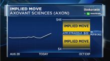Traders expect an 80% move for this hot biotech stock in the next month