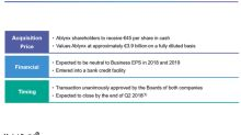 Highlights of Sanofi's 3.9 Billion Euro Ablynx Acquisition