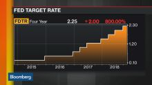 BNP Paribas' Raychaudhuri Sees U.S. Dollar Peaking in 2Q of 2019