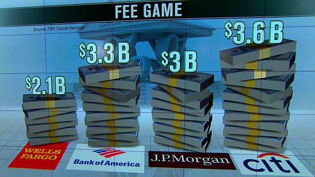 Bank fees mean big bucks for financial institutions