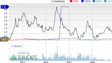 St. Joe Company (JOE) Up 3.5% Since Earnings Report: Can It Continue?