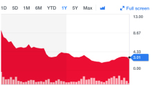 Blue Apron is cooking up a turnaround