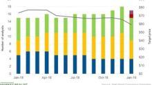 Altria Stock Falls on Cowen's Downgrade