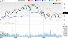 Invesco (IVZ) Q1 Earnings Beat Estimates, To Acquire Source