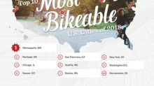 Redfin Report: Minneapolis, Portland and Chicago are the Most Bikeable Cities of 2018