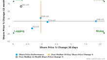 Marriott Vacations Worldwide Corp. breached its 50 day moving average in a Bearish Manner : VAC-US : July 4, 2017