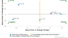 Rank Group Plc breached its 50 day moving average in a Bullish Manner : RNK-GB : August 21, 2017