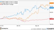 Better Coronavirus Stock: Livongo Health or Teladoc?