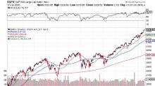 Balance Sheet Concern, Davos Forum, Trading Netflix: Market Recon