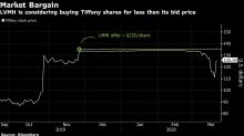 LVMH Is Considering Buying Tiffany Shares on Open Market
