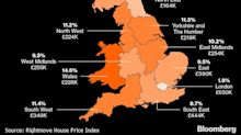 U.K. Housing Market Growth Slows as Record Prices Deter Buyers