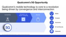 Qualcomm's Efforts in 5G to Start Materializing in 2019