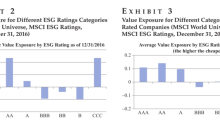 ESG and Factor Investing