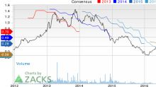 What Makes StealthGas (GASS) a Strong Sell?