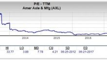 Is American Axle & Manufacturing a Great Stock for Value Investors?