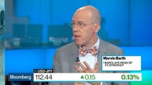 Barclays' Barth Makes the Case for a Stronger Yen