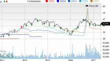 Johnson Controls (JCI) Meets Q2 Earnings, Trims Guidance