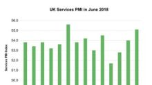 UK Services PMI Posted Strong Gain: Is Its Economy Strengthening?