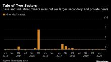 Wall Street Is Throwing Billions at Once-Shunned Gold Miners