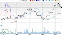 CRA International (CRAI) Down 8.1% Since Earnings Report: Can It Rebound?