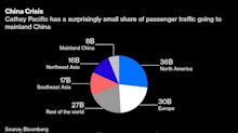 Cathay Pacific Sees a Discount Path to Survival