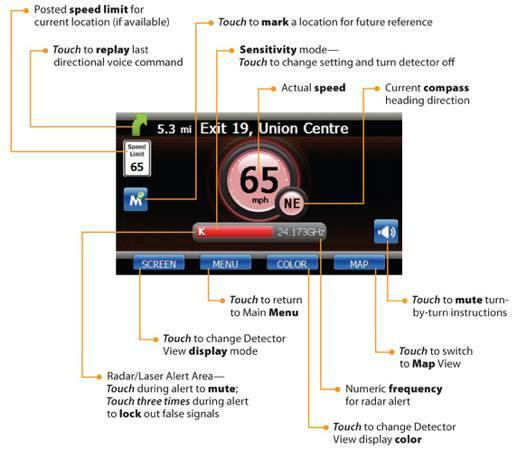 Passport IQ GPS throws a radar detector into this law evading mix