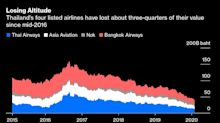 Airlines Aren't About to Succumb to the Coronavirus