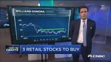 There are 3 retail stocks to buy right now: Technician