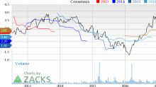 Greif (GEF) Up 2.4% Since Earnings Report: Can It Continue?