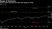 How a Chat With Chuck Schwab Inspired an S&P 500 Call for 3,950