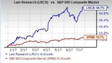 Lam Research (LRCX) Q4 Earnings: Is a Beat in the Cards?
