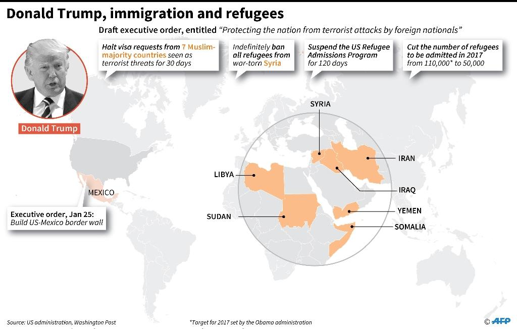 Donald Trump, immigration and refugees (AFP Photo/)