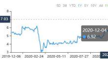 3 Stocks Trading Below Intrinsic Value