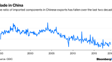 China's Made in 2025PlanIs a Paper Tiger