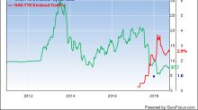 5 Stocks With Falling Prices and Growing Yields