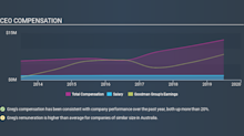 Does Goodman Group's (ASX:GMG) CEO Salary Compare Well With Others?