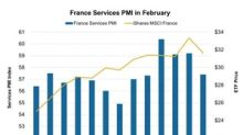 Is France's Services PMI Impacting Business Conditions?