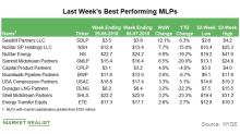 Best-Performing MLPs in the Week Ending July 6