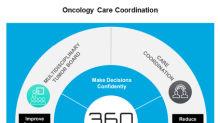 Oncology Continuum Software: Opportunity for Varian Medical?