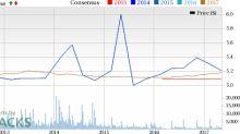 SodaStream International (SODA) Tops Q1 Earnings, Lifts View