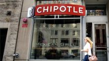 Go Long Chipotle Mexican Grill, Inc. (CMG) Stock, But Leave Room for Error